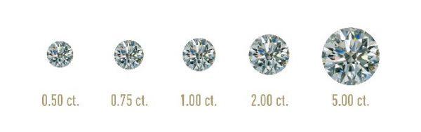 גודל יהלום